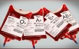 Nhóm máu và Covid-19