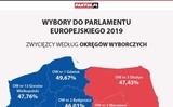 Tin vắn Ba Lan (28/05/2019)