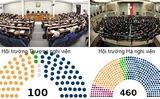 Quốc hội Ba Lan – Lễ tuyên thệ Nghị sĩ  tại Phiên họp đầu nhiệm kì