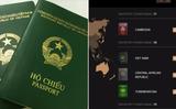Người Singapore sở hữu hộ chiếu quyền lực nhất thế giới, Việt Nam xuống vị trí 78