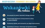 Ba Lan: Những gì phụ huynh nên biết khi bắt đầu năm học mới 2020-2021