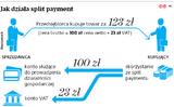 Split payment, nghĩa là việc chia tiền trả hóa đơn – nó như thế nào?