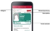 Những điều cần biết về thẻ học sinh điện tử