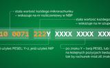 Ba Lan: Tài khoản thuế vi mô cho cá nhân hay hãng (mikrorachunek podatkowy)