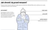 Làm thế nào để chống lạnh khi ra ngoài đường?