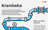 Bạn có biết về nước máy (từ vòi nước) ở Ba Lan hiện nay?